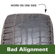 Evidence of a Bad Alignment