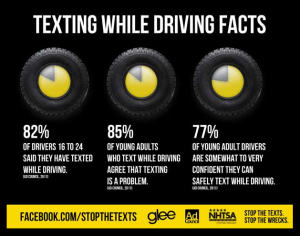 Glee's Distracted Driving Campaign