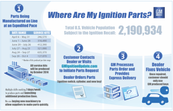 ignition recall graphic